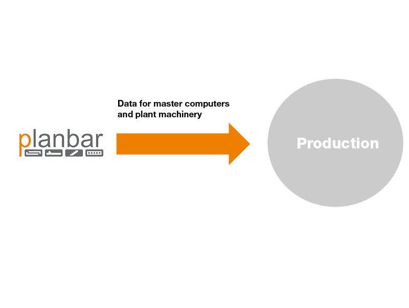 csm-PLANBAR-Feature-Produktionsdaten-c17623affe