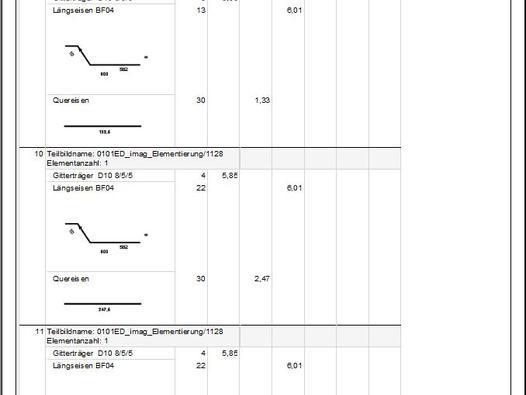 csm-TIM-Feature-Reports-f27bcb82ce